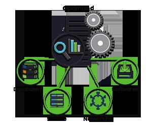 Mtech optimized-services