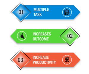 mtech helpdesk increase productivity