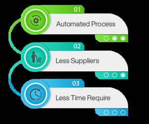 mtech managed servics Automated Purchasing